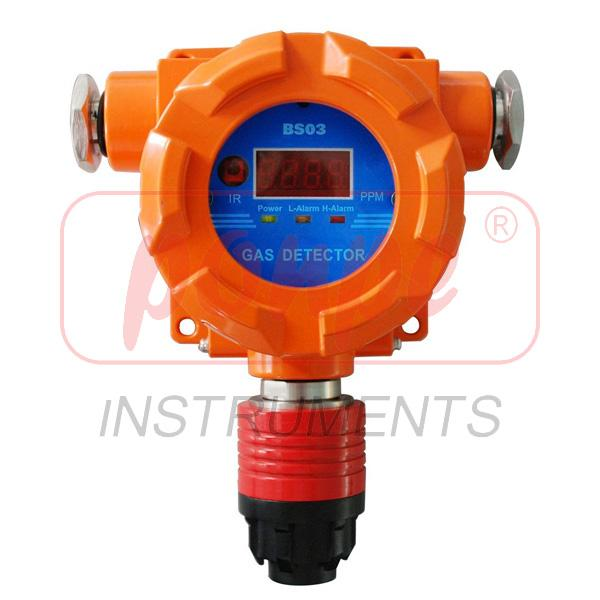 BS03-CO Cabon Monoxide Gas Trasmitter
