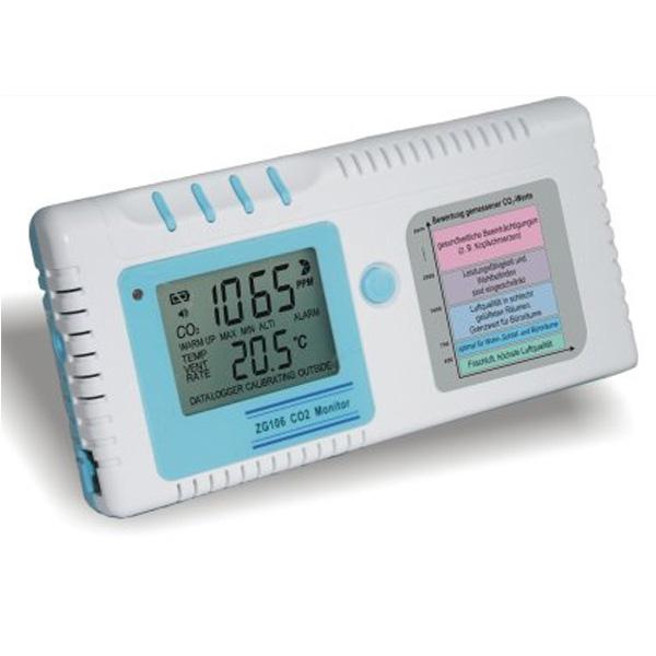 Carbon Dioxide CO2 Meter ZG106