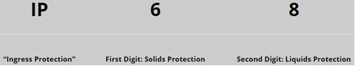 การตีความหมายจากรหัส IP แบ่งเป็น 2 ส่วน คือ ตัวเลขที่1 บอกการป้องกันประเภทของแข็ง ตัวเลขที่2 บอกการป้องกันประเภทของเหลว