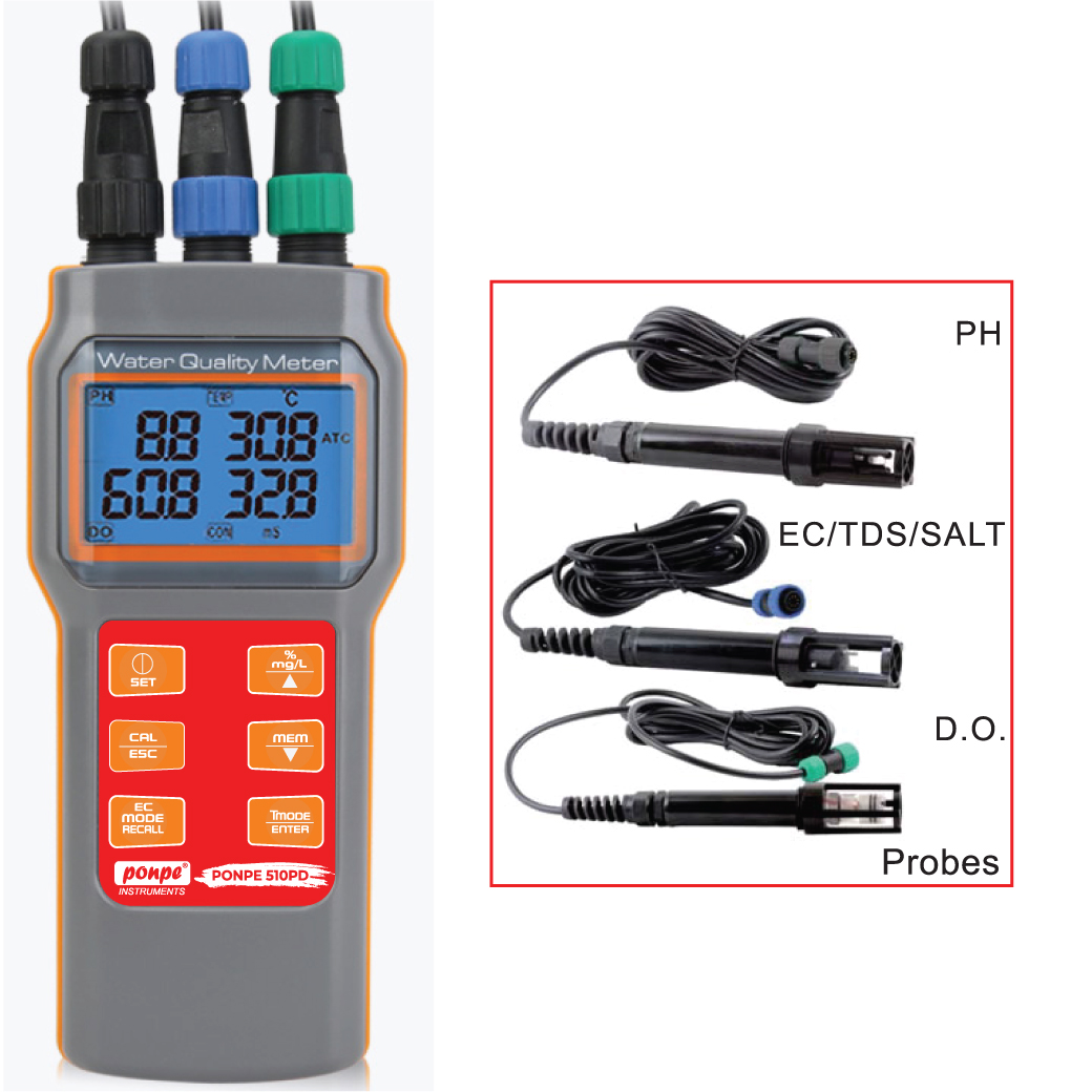 PONPE 510PD pH/COND./SALT/DO Meter เครื่องวัดpH/ความนำไฟฟ้า/ความเค็ม