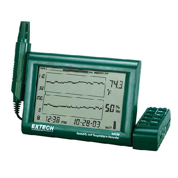 RH520A-220 Moisture Meter