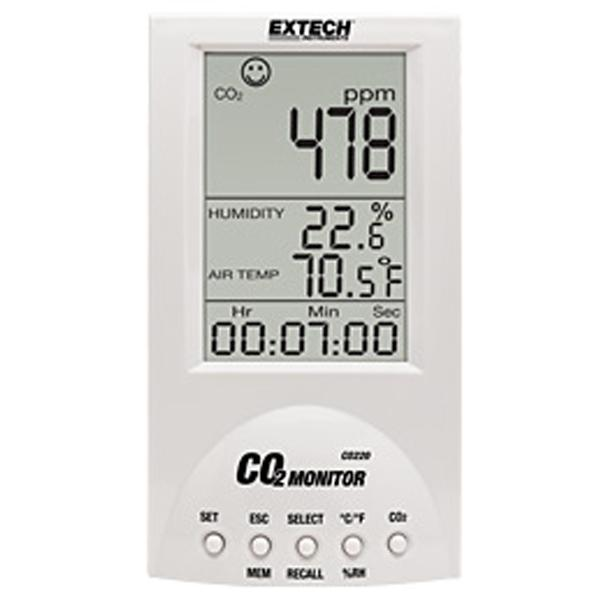 Desktop Indoor Air Quality CO2 Monitor CO220
