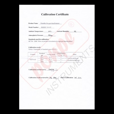 PONPE 310 SERIES Calibratrion Certificate