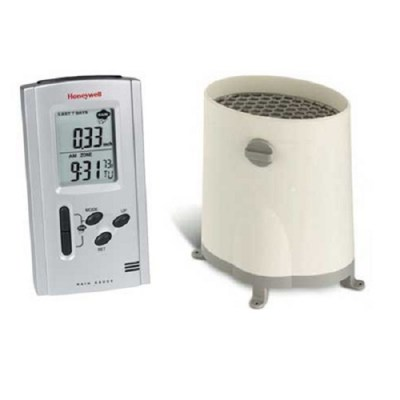 TC152 Rainwater Meter