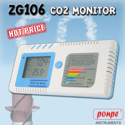ZG106 CO2 Monitor