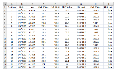 Data SD700